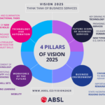 Infographics- Vision 2025_ENG